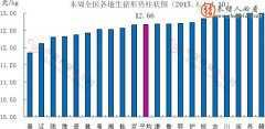 全国各地生猪价格行情走势图(2015.4.4-4.10)