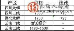 2015年5月19日磷酸氢钙报价