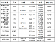 2020年12月31日广州农昌鱼粉价格